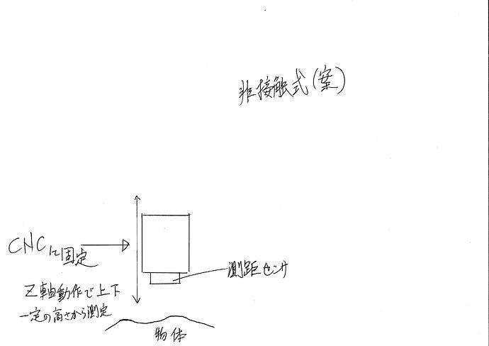 MX-M264FP_20210606_180945_002 - コピー