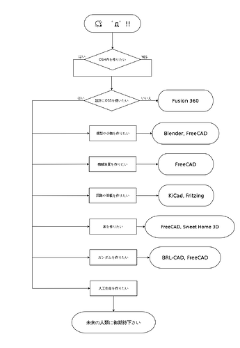 Diagram1-4