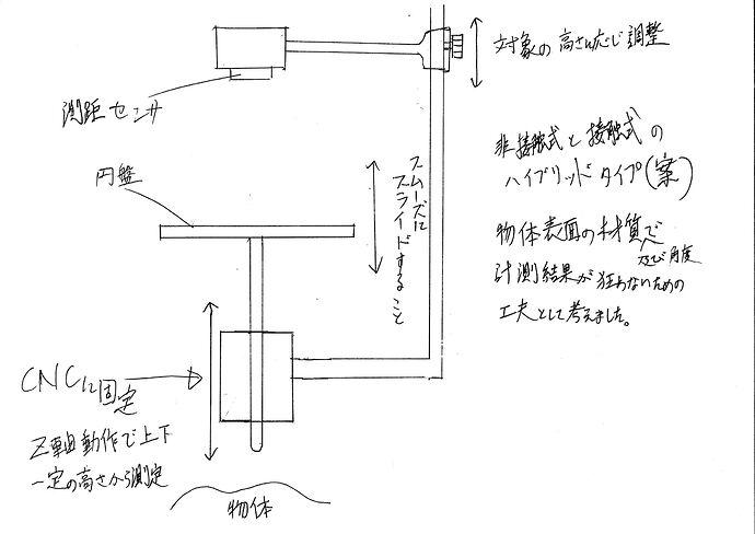 MX-M264FP_20210606_180945_001 - コピー